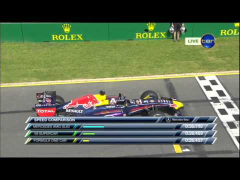 Melbourne F1 2013 speed comparison extended version