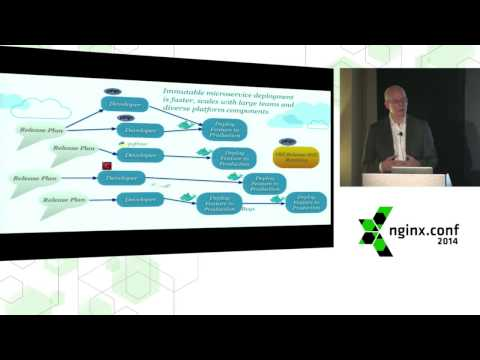 Fast Delivery: Adrian Cockcroft @nginxconf 2014