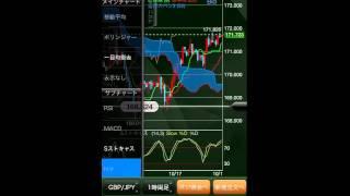 DMM FXのiPhoneアプリ紹介「チャート画面編」