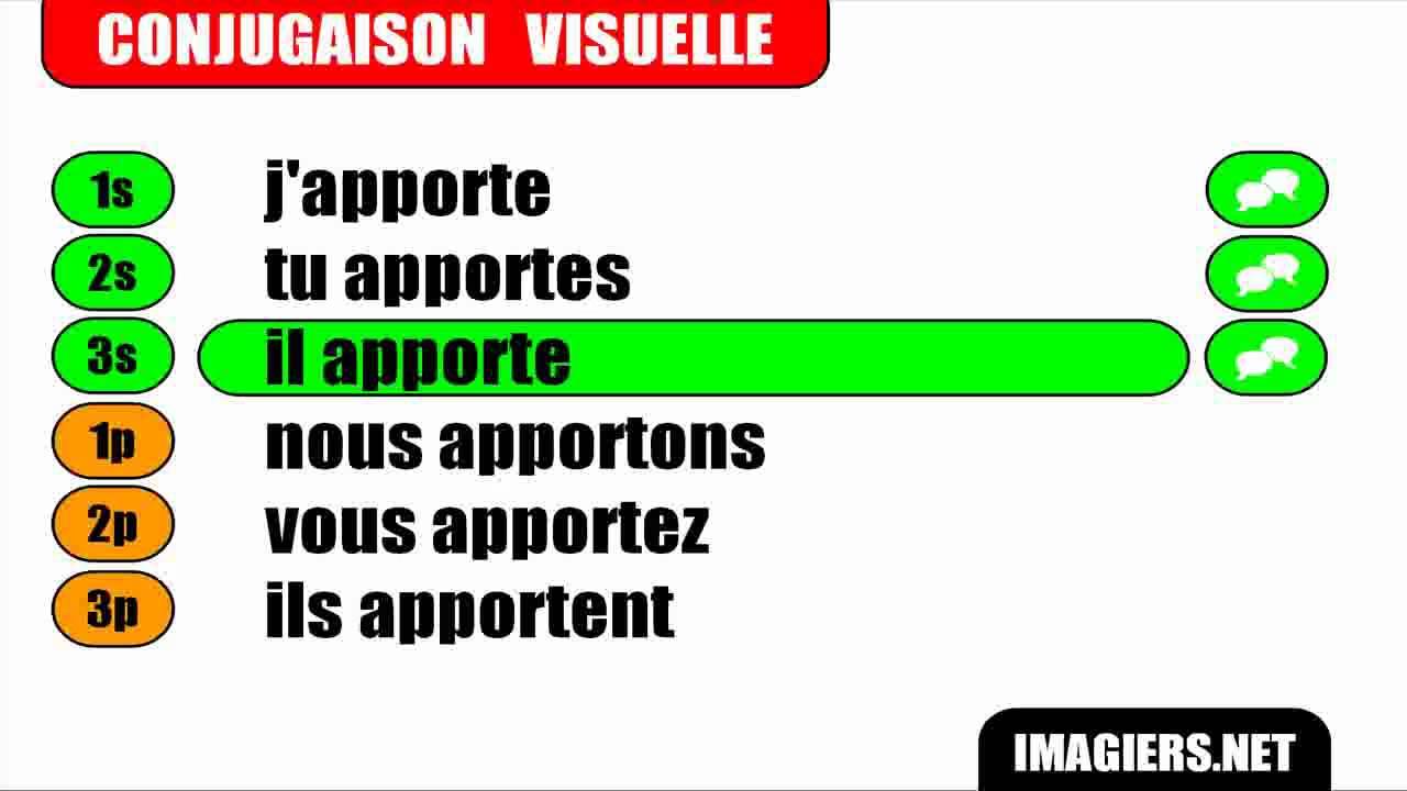 Conjugaison Indicatif Present Verbe Apporter Youtube