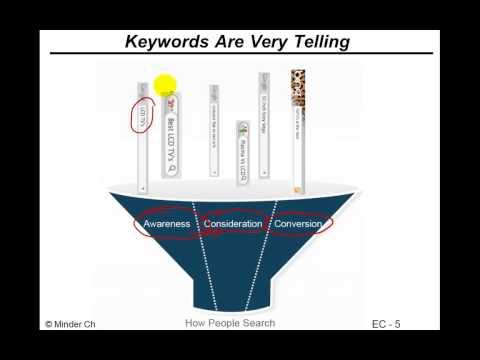 Internet marketing: Introduction