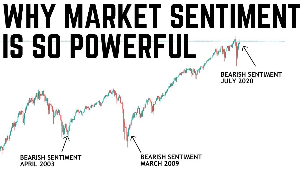 All Bear Market Rallies End when Sentiment turns Bullish