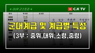 (3부) 군대계급 및 계급별 특성(중위~중령) 육군의 …