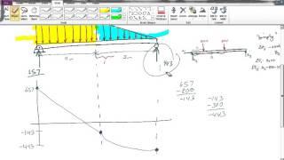 خلق القص و لحظة الرسوم البيانية باستخدام SolidWorks Simulation