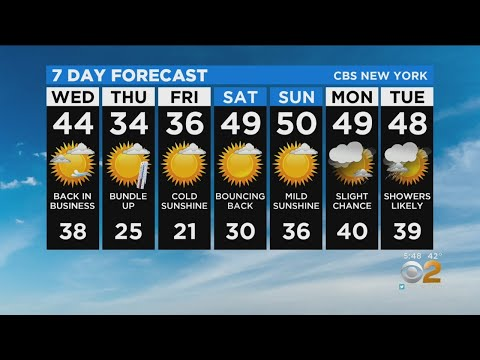 New York Weather: