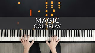 Coldplay - Magic | Tutorial of my Piano Cover + Sheet Music видео