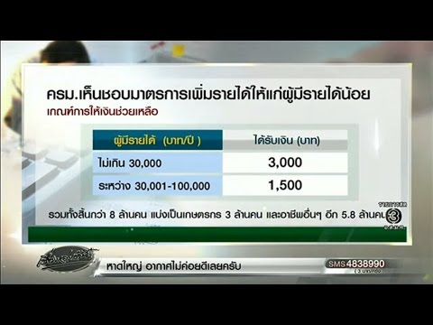 ครม.ไฟเขียวช่วยผู้มีรายได้น้อย 5.4 ล้านคน มอบเงิน 1500-3000 บาท/ราย