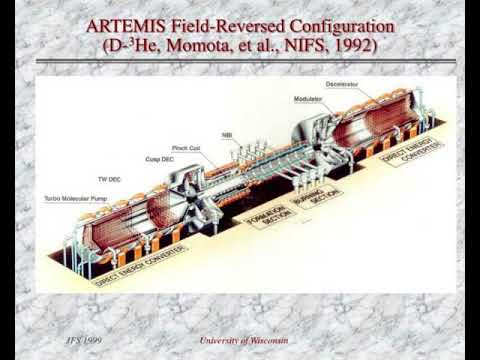 field reversed configuration fusion power plants