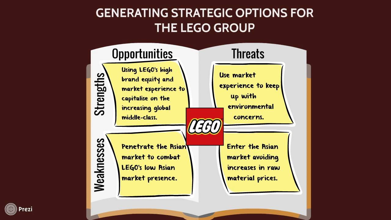 lego swot analysis The article is based on lego swot analysis, which can be found in the library, in cayenneapps swot application it was 2003 and the lego group, one of the most famous toy producers in the world, was on the brink of a gigantic crisis the company was producing more and more, but the losses were also.
