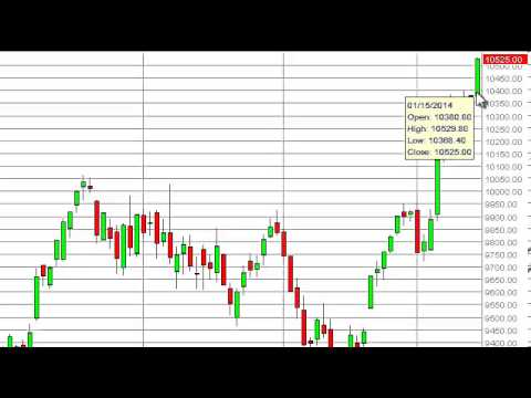 IBEX 35 Technical Analysis for January 16, 2014 by FXEmpire.com