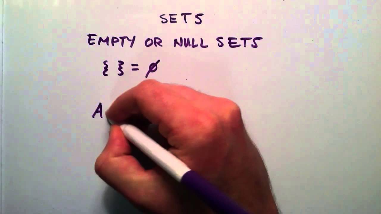The empty set or the null set intermediate algebra lesson 27 the empty set or the null set intermediate algebra lesson 27 learn math tutorials buycottarizona