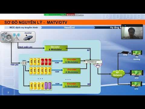 Giải thích SDNL MATV/DTV