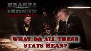 Hearts of Iron IV Stats Guide - War College 201