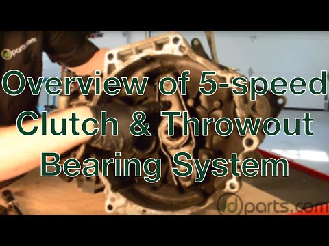 Overview of 5-Speed Clutch Lever & Throwout bearing system