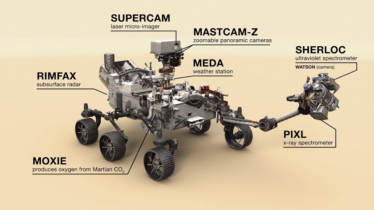 Resultado de imagen de rover Mars Perseverance