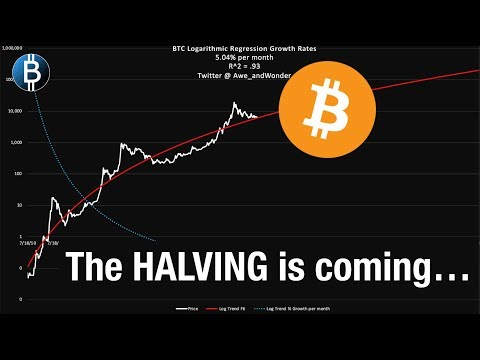 Bitcoin's Halving in 2020 - Will It Spark the Next Bitcoin Bull Run?