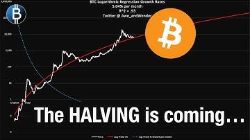 Bitcoin's Halving in 2020 - Will It Spark the Next Bitcoin Bull Run?