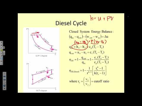 ME 310 - Lecture 07 (Thermo II) - Diesel, Stirling and Ericsson Cycles