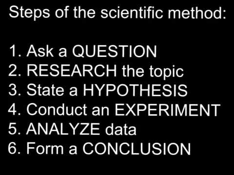 the first step of the scientific method is