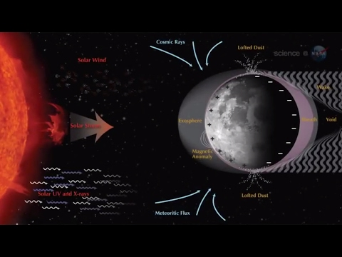 The Mystery of the Lunar Ionosphere - Science at NASA