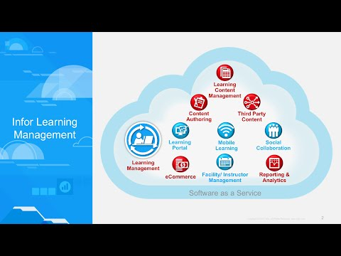 Infor Learning Management demo