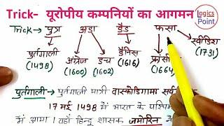 GK Tricks in Hindi || भारत में यूरोपीय कम्पनियों का आगमन || CGL, CDS, CHSL, CPO, MTS ,.....
