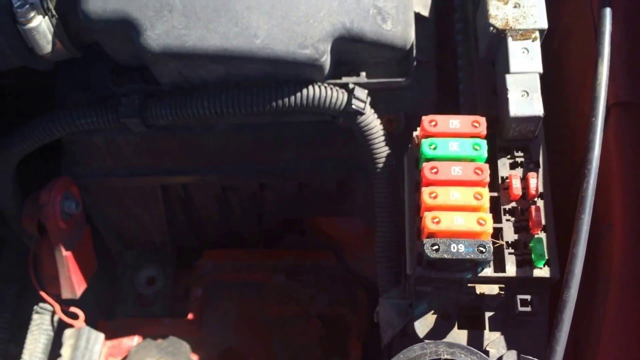small resolution of chevy cavalier 1995 2005 main fuse box location
