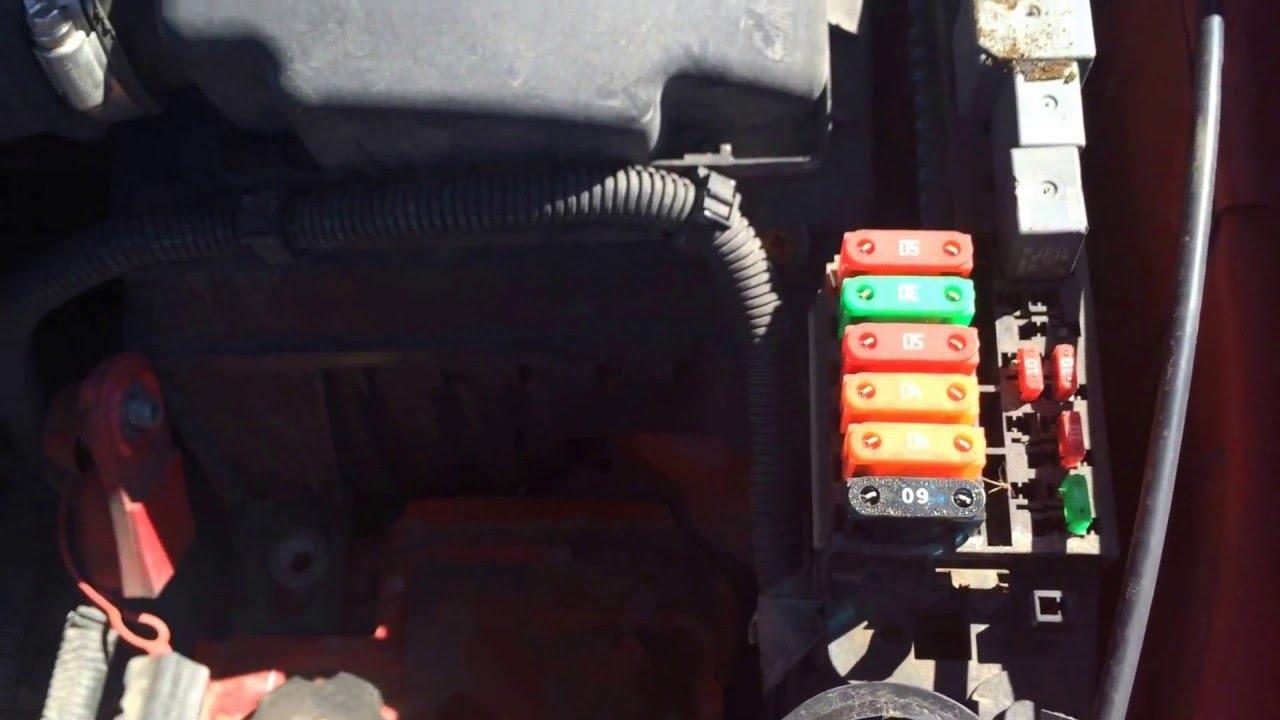 Chevy Cavalier 19952005 Main Fuse Box Location  YouTube