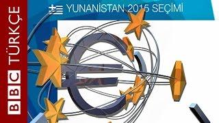 Seçimin ardından Yunanistan ekonomisini neler bekliyor? - BBC TÜRKÇE