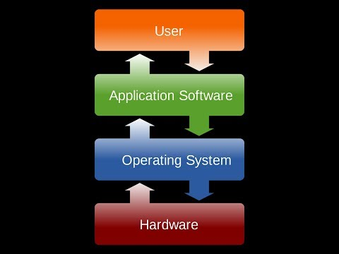 What Is Computer Software In Nepali   Software Types In Nepali   Software In Nepali Part 1