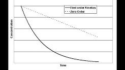 Zero Order Elimination & First Order Elimination
