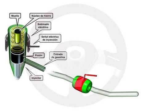 1.12 Alimentación y encendido del motor de gasolina (3/22)