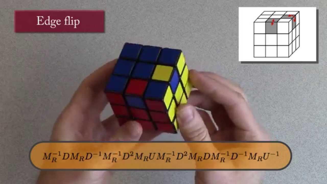 Permutation Puzzles: Four Basic Moves on Rubik's Cube