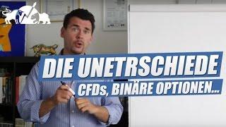 Die Unterschiede von CFDs, Binäre Optionen, Forex, Aktien, Futures
