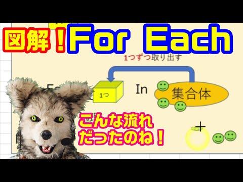 エクセル VBA 46 For Each 使い方 繰返し処理について説明します! プログラミング