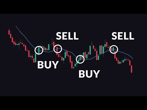 How to Trade Moving Averages (Part 2)
