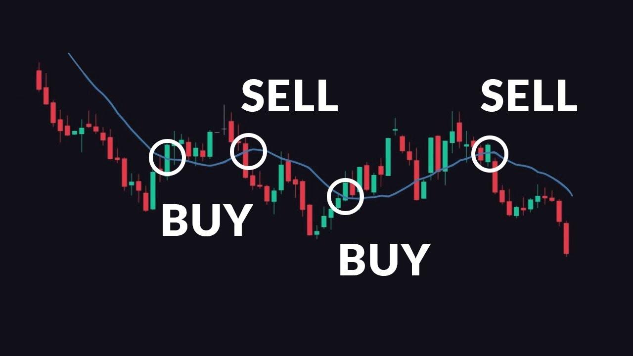 fibonacci trading video youtube)