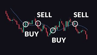Trading 212 Trading Strategies: How to Trade Moving Averages (Part 2)
