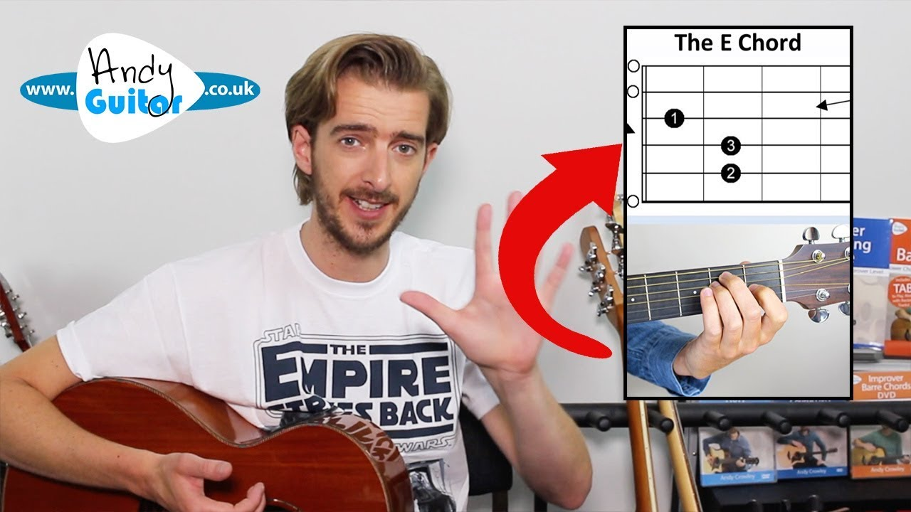 Why Do Chord Boxes Look Upside Down Reading Guitar Chord Diagrams