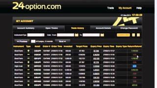 TbinaryOptions   24 Option 60 Second Live Trading Profit