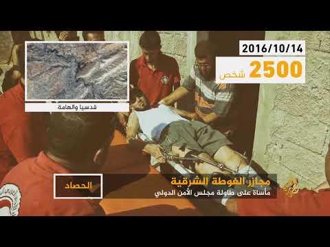 التهجير.. نهج روسي قديم يتكرر بسوريا  - نشر قبل 6 ساعة
