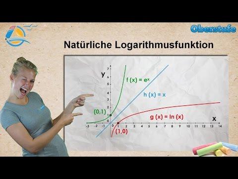 Natürliche Logarithmusfunktion - Log Naturalis    StrandMathe    Oberstufe ★ Wissen