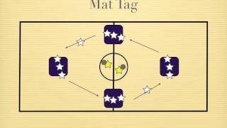 Physical Education Games - Mat Tag