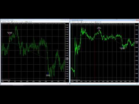 Trading Gaps in the Euro Currency Futures