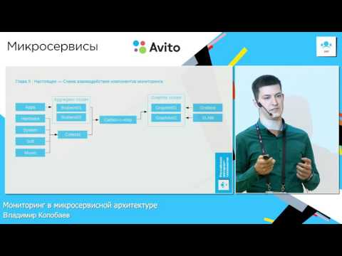 Мониторинг в микросервисной архитектуре | Владимир Колобаев