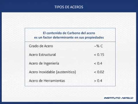 Tipos de acero estructural