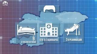 COVID-19: ситуация остаётся напряжённой - Новости Кыргызстана