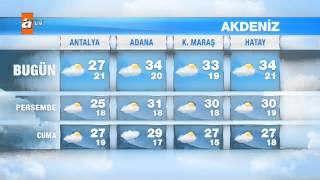 Hava Durumu (20-22 Mayıs)