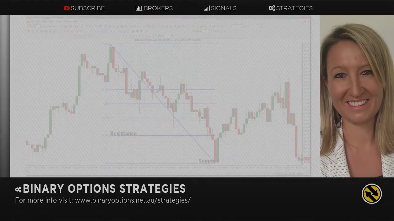 5 minute binary options strategies