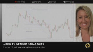 Binary Options Trading Strategy Targeting 5 Minute Expirys